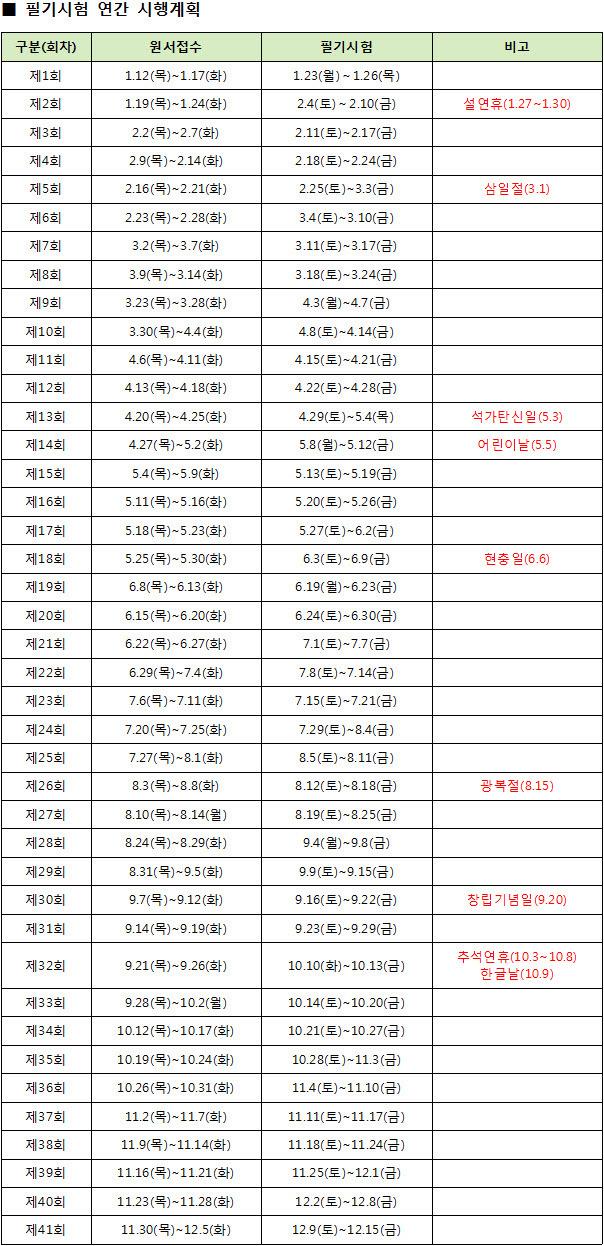 2017년도_한국기술자격검정원상시검정필기시험시행계획일정.jpg